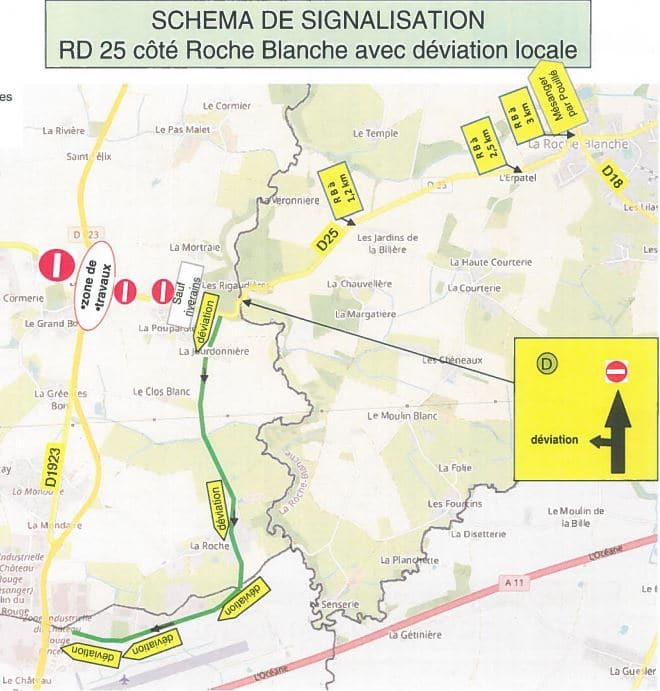 Arrêté circulation – RD25, Mairie de Mésanger