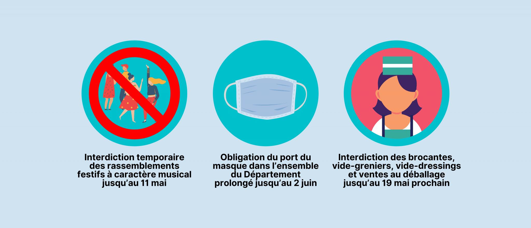 Arrêtés – Situation sanitaire, Mairie de Mésanger